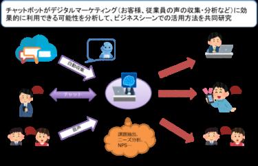 豆蔵、マツダ株式会社・一橋大学とチャットボットを活用した デジタルマーケティングをテーマに産学連携で共同研究を開始